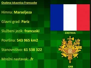 Učenik ovdje vidi samo tekstualne podatke, a moglo se na primjer dodati: melodija Marseljeze (uz potencijalnu analizu teksta koji je svjedok revolucionarnog vremena), video prikaz Pariza, nekoliko rečenica na francuskom jeziku, usporedbu površine Francuske i Hrvatske, itd.