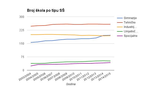 br_skola_ss_tip